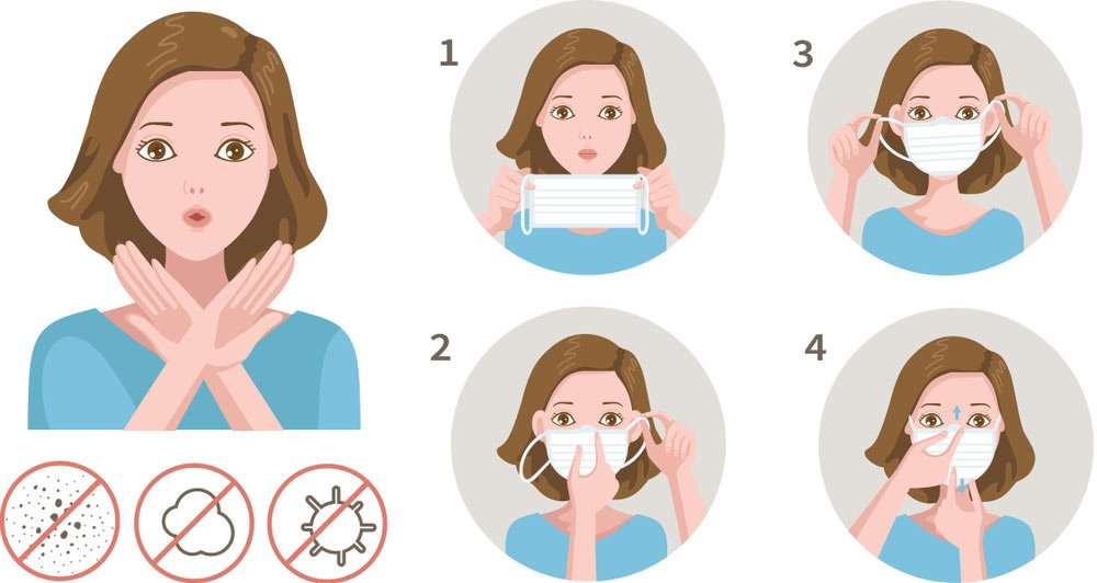 Wearing-Mask-Essential-Hygiene-02