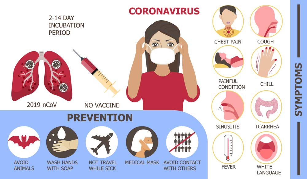 Prevent-Coronavirus-Most-Effective-03